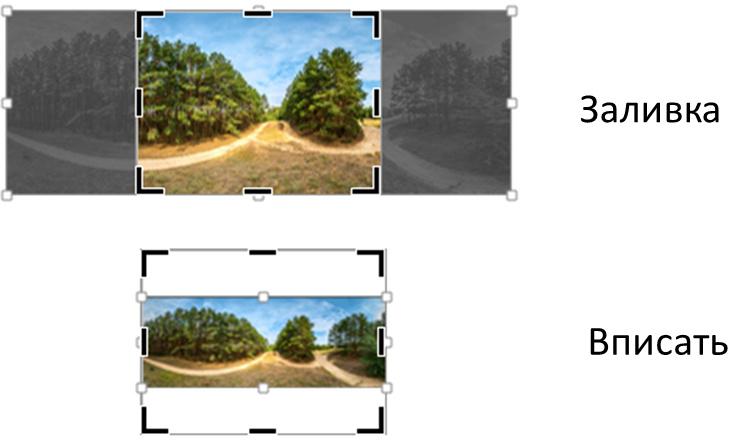 опции редактирования картинок в слайдах