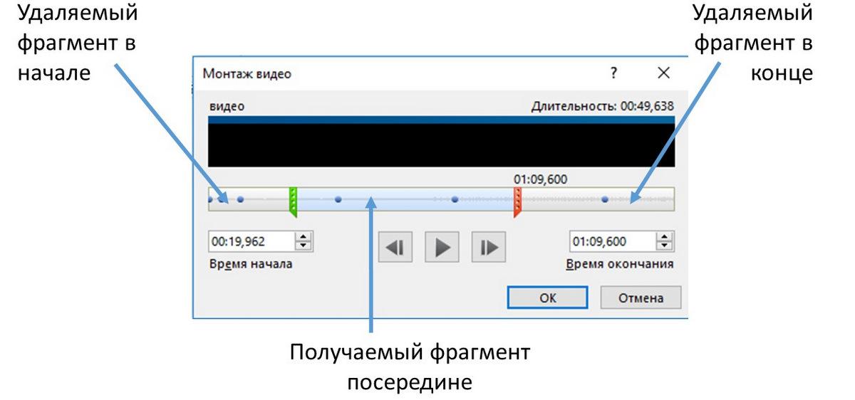 как работает функция видео монтажа в powerpoint
